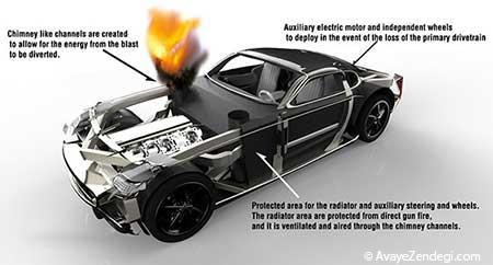 طراحی خودرویی لوکس با قدرت تانک