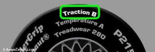 آنچه که برای خرید لاستیک خودرو باید بدانید