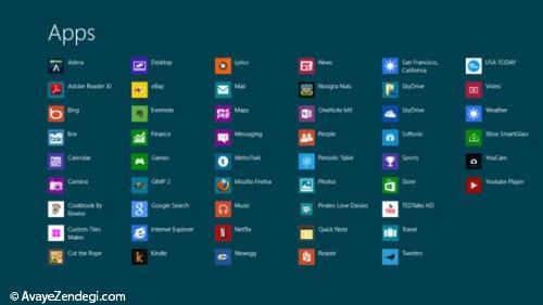 10 نکته مهم و کاربردی در مورد Windows 8