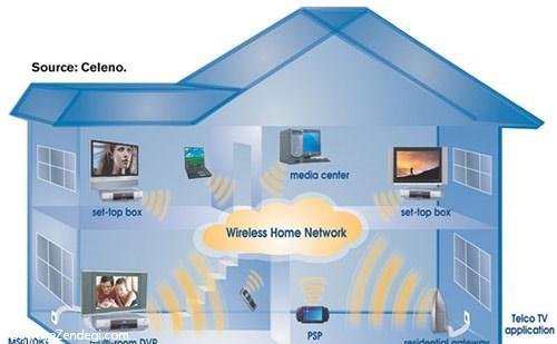 روشهای جلوگیری از هک شدن و نفوذ به شبکه وایرلس